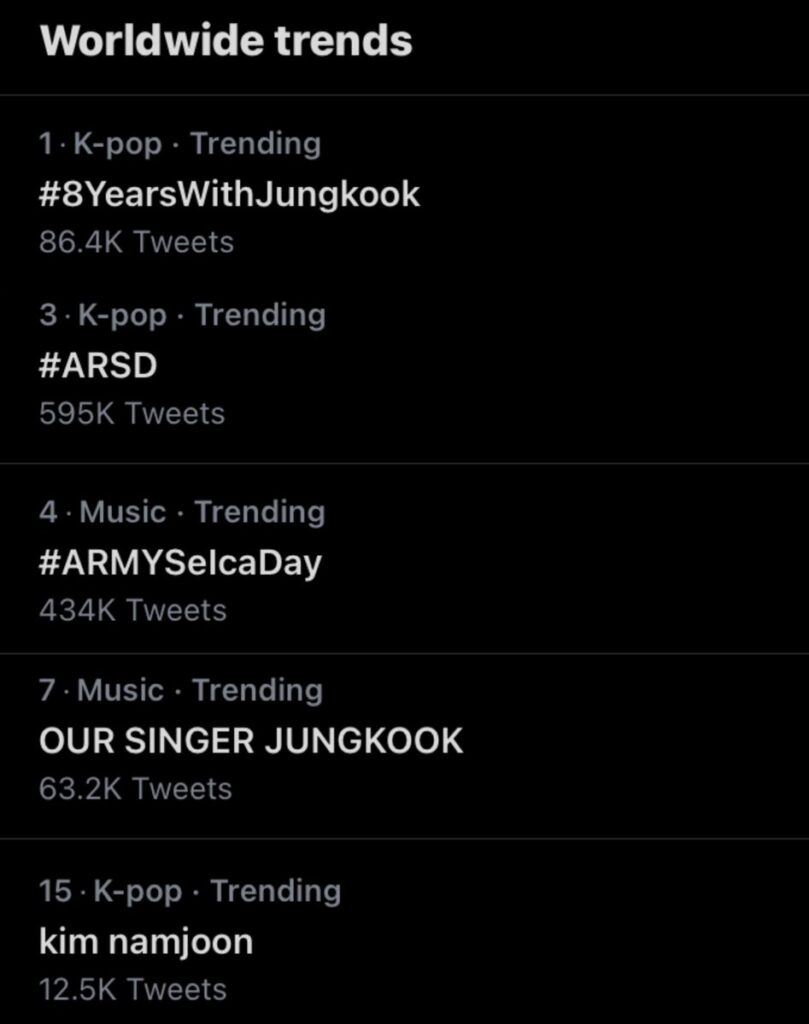 8 Years With Jungkook  #8YearsWithJungkook